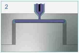 Structural Foam Process 2