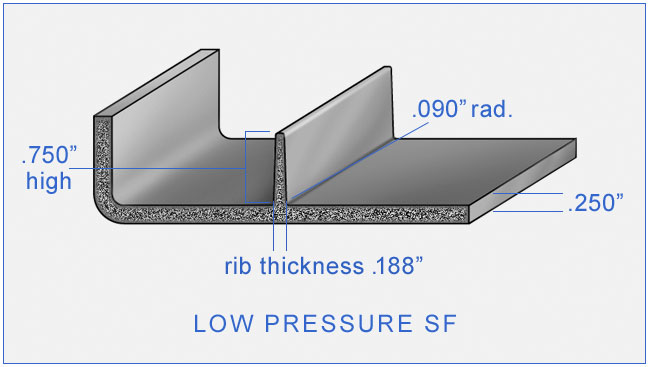 Structual Foam Diagram