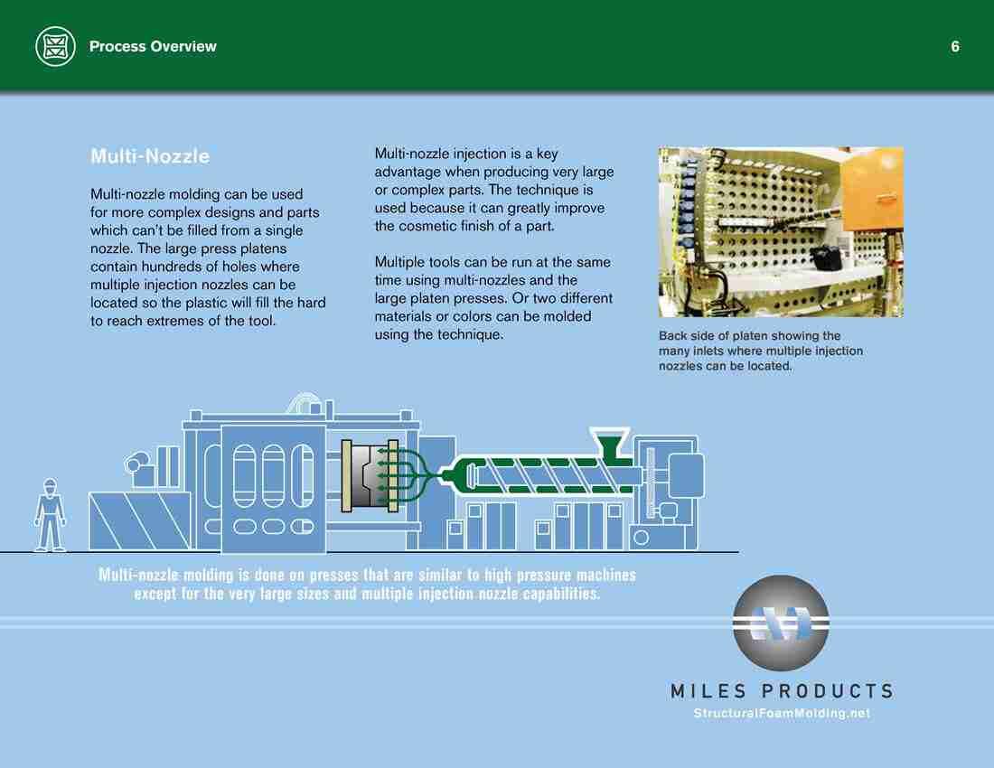 Structural Foam Molding Design Guide Multi-Nozzle Page