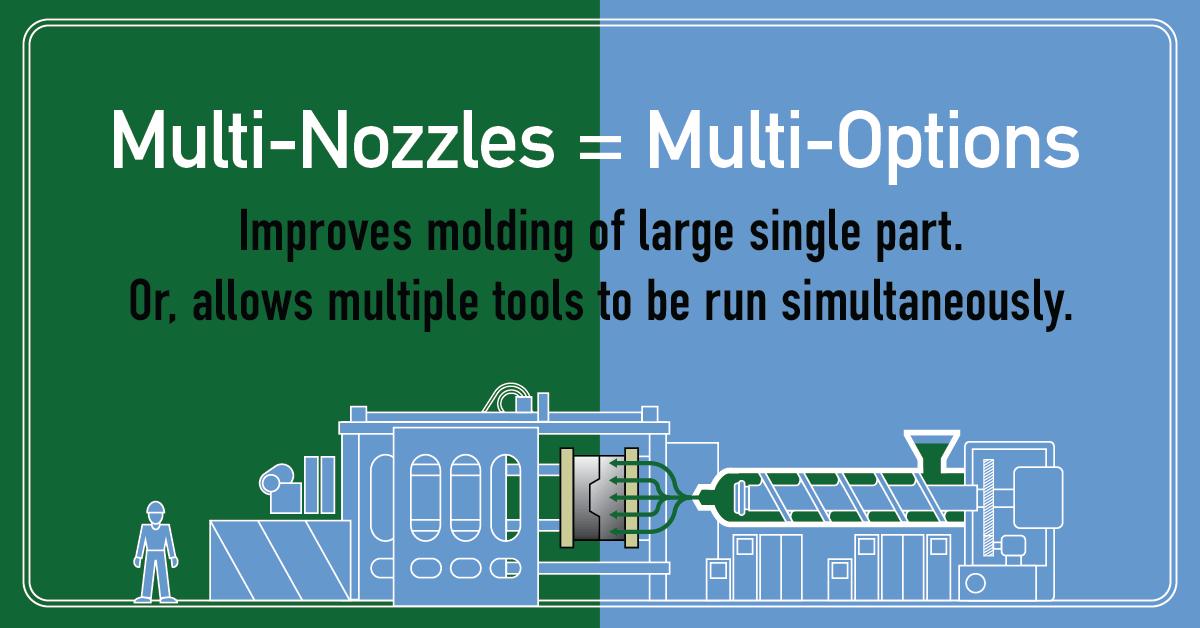 Multi-Nozzles = Multi-Options Illustration