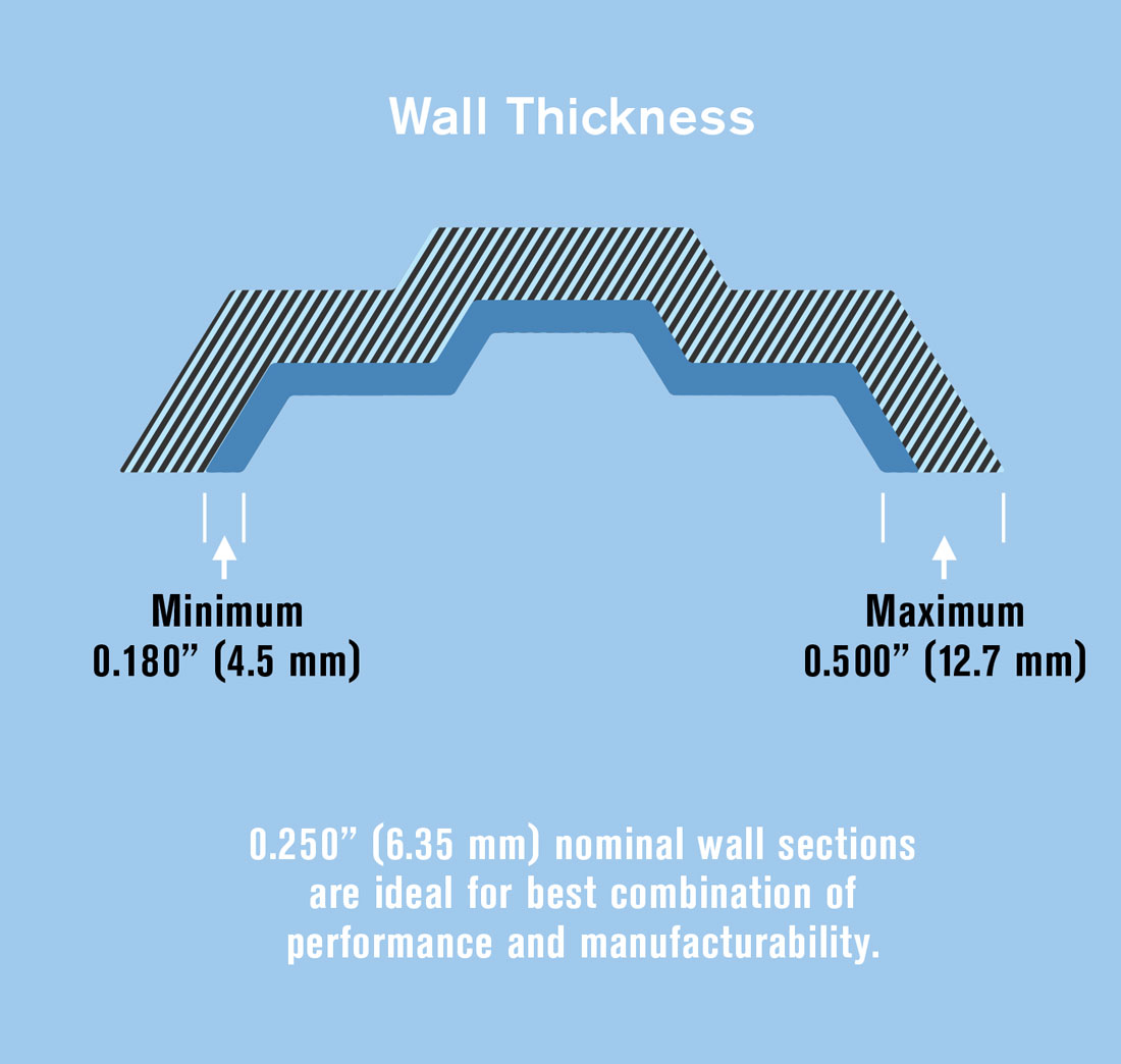 Structural foam molding wall thickness diagram.